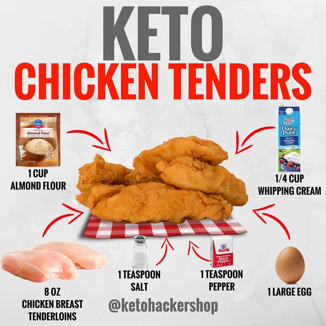 I might have to make these today or tomorrow… by the way,  I LOVE @ketohackershop's account.. make sure you go give him a follow! —— Carrot cake recipe I tried coming later today! —— Repost @ketohackershop ・・・ KETO CHICKEN TENDERS Chicken tenders that are keto friendly?? . Yep! These are low carb chicken tenders that still are golden brown and have that classic crunch! . YOU WILL NEED 8 ounces chicken breast tenderloins (about 6 pieces) 1 cup almond flour 1 teaspoon salt  1 teaspoon pepper 1/4 cup Heavy Whipping Cream 1 large egg . DIRECTIONS For the coating- whisk egg and cream in a large bowl. Season with salt and pepper. . Add chicken and let sit for about 10 minutes. . Next add almond our to a shallow dish or pan, season with salt & pepper. Coat both sides of chicken with flour. . Fry in small batches until golden brown and internal temperature reaches 160 degrees. Dip in your favorite keto friendly sauce! . What is one of your favorite keto recipes that surprised you? Let me know in the comments below! . Looking for some fly KETO gear? 🔥 . Tees and tanks available ➡️ @ketohackershop